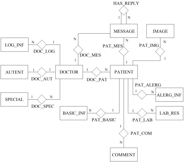 Medical teleconsult image processing group short description ccuart Choice Image
